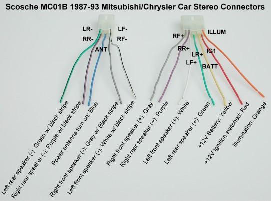 cdxm800_scosche mc01b?resize=541%2C402 diagrams 800609 sony car stereo wiring diagram sony car radio sony explode car stereo wiring diagram at gsmx.co