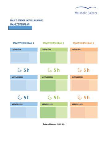 Ernährungsplan Praxis München