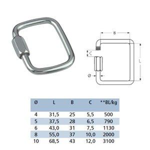Schraubverbinder quadratisch