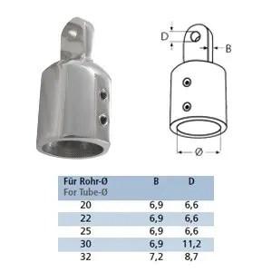 Edelstahl Rohrendkappe mit 2 Schrauben