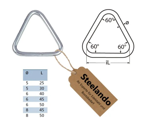 Triangel Ring aus V4A edelstahl