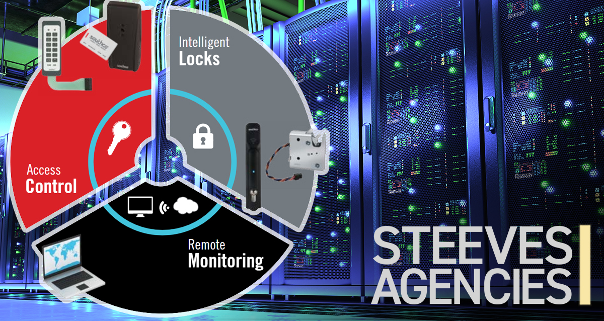 Electronic Latches Diagram in front of Server room and Steeves Agencies Logo