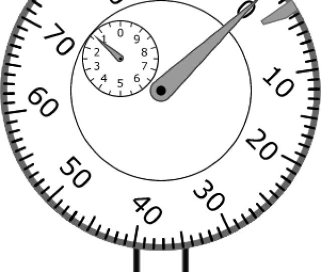 10mm  71mm Figure 3 Dial Indicator