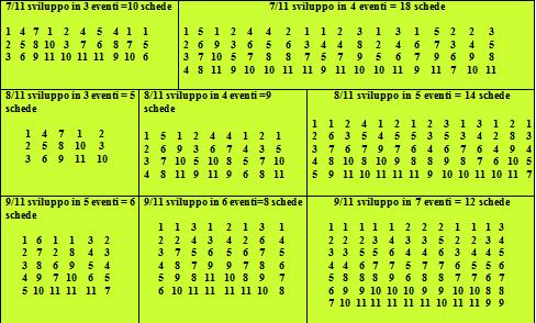 I Migliori Sistemi a Correzione D'Errori Sistemi3