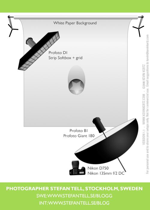 diagram-ljussättning-två-blixtar-jurist-businessporträtt-Profoto-Giant-180