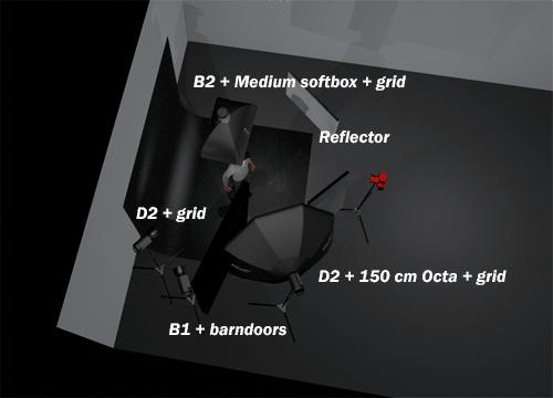 ljussättningsdiagram-3D-setalight-portratt-skadespelare-casting