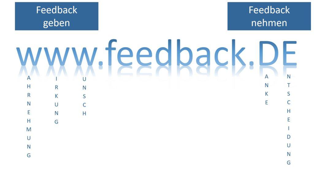 www.feedback.de