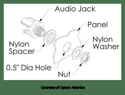 Fiber Washer Set Diagram