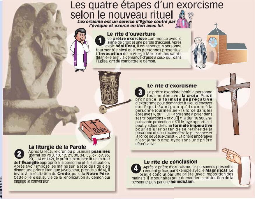 """Résultat de recherche d'images pour """"exorcisme"""""""