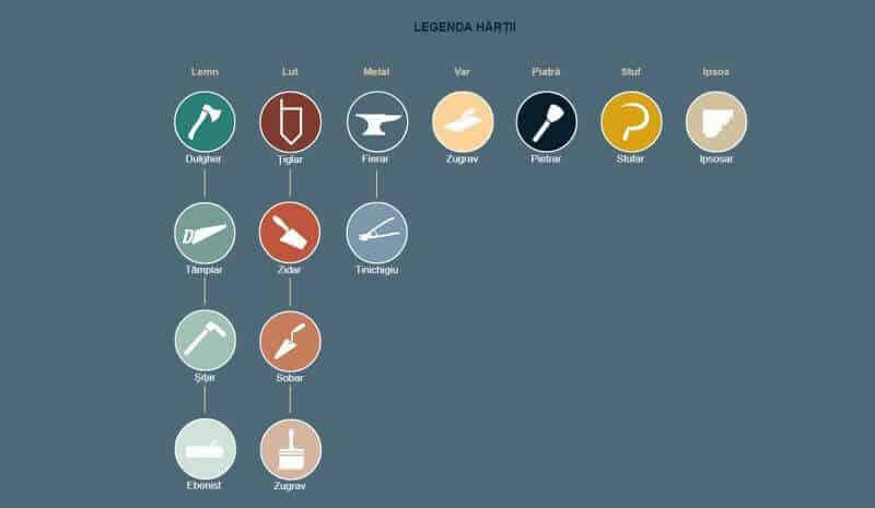 harta mestesugarilor patrimoniu imaterial
