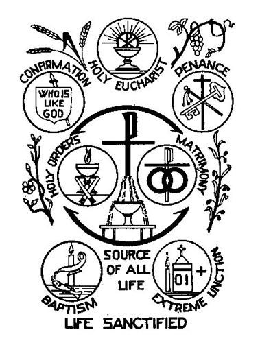 st elizabeth of hungary catholic church pflugerville