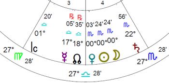 New Moon Scorpio 2014