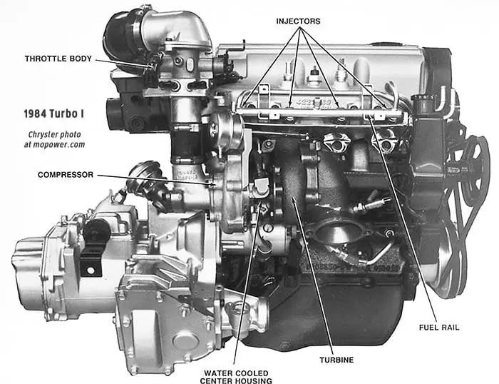 2.2 Turbo I engine
