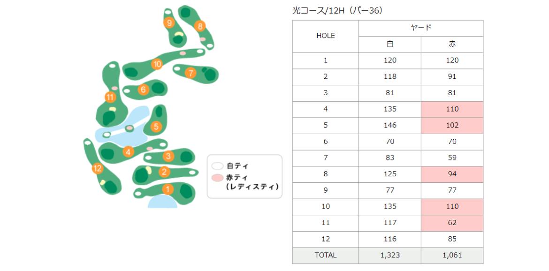 読売ショートコース(光コース)