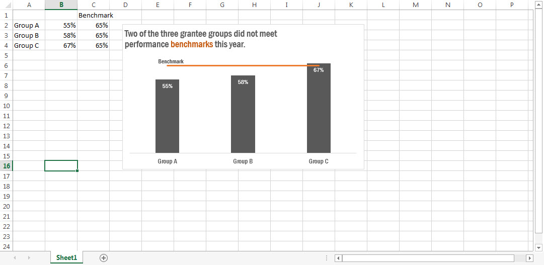 Adding a benchmark line to a graph evergreen data i also added the word benchmark to the line by adding a data label to just the left most point of course at first excel tried to give me the value of ccuart Choice Image