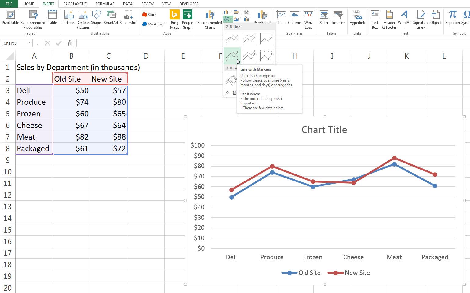 Make A Slopegraph In Excel