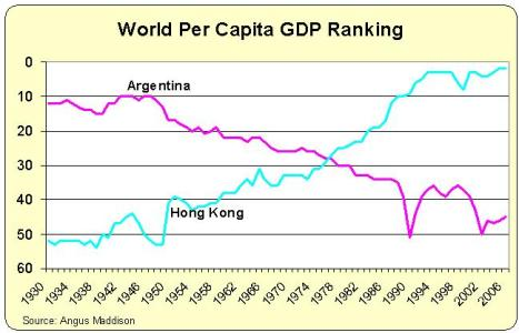 argentina-hong-kong-467x300