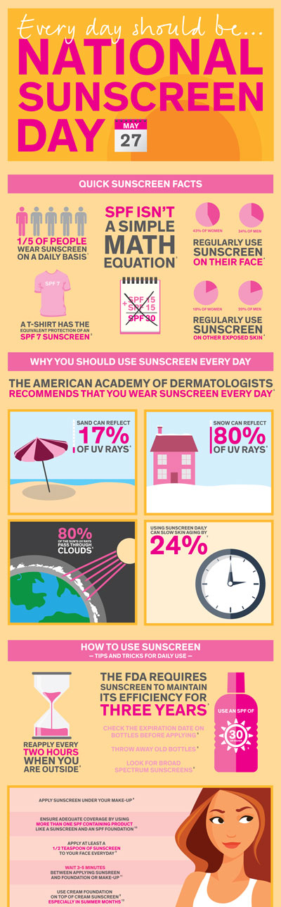 National Sunscreen Day
