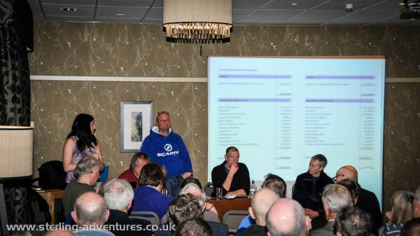 The Treasurer, Becky Moore, outlines the running costs of the club