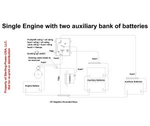 Wiring Diagrams & Literature for Pro Charge Ultra Marine Battery Chargers, DC powered battery