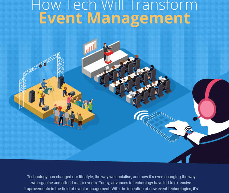 Why You Need Event Technology