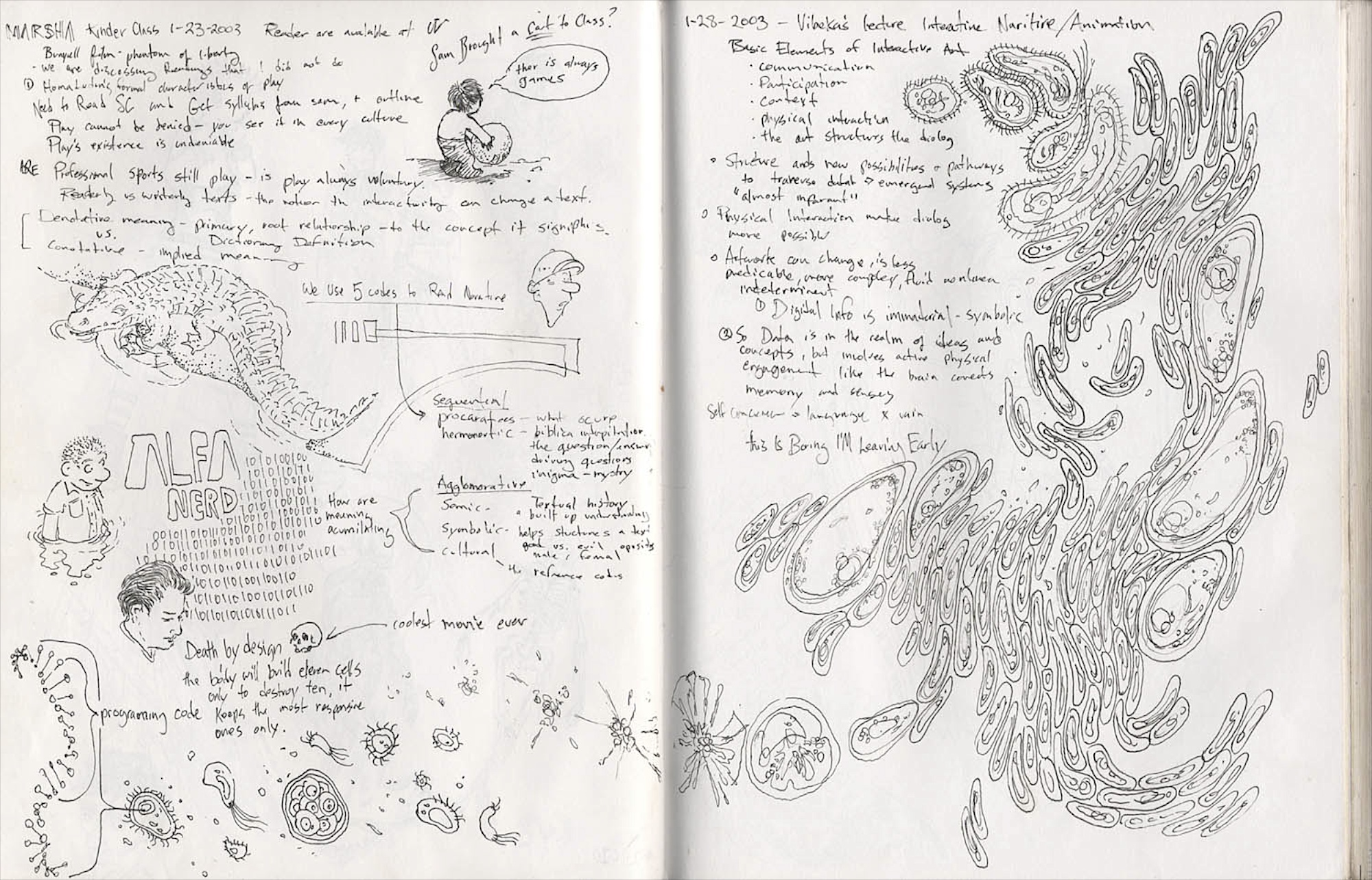 microb notes