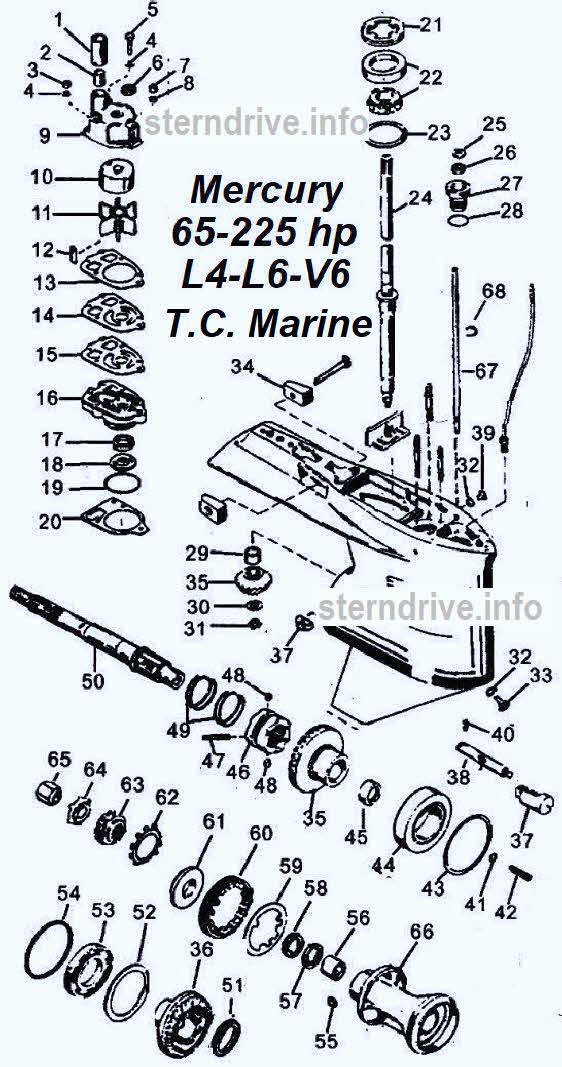 Mercury Marine Prices