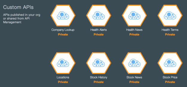 Custom APIs in the Bluemix Catalog.