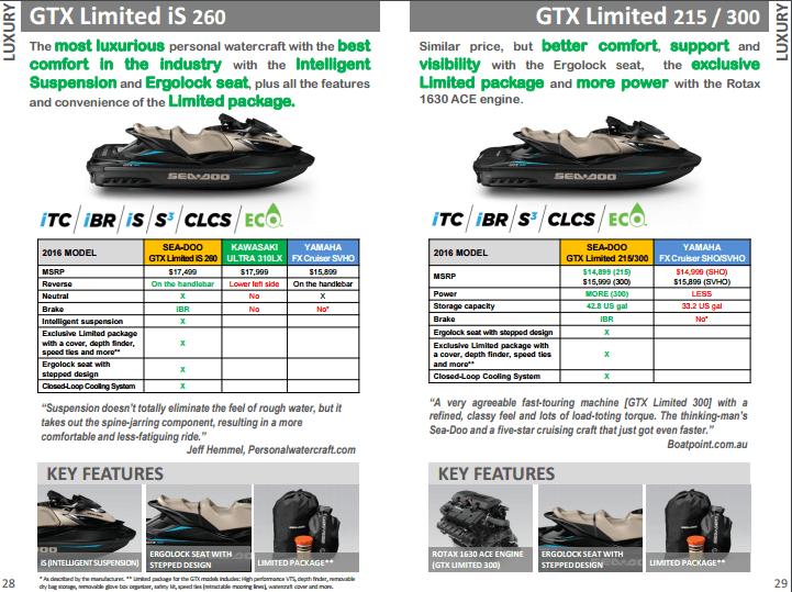 GTX limited