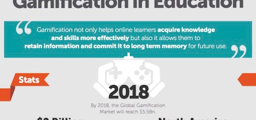 Gamification - Playing to learn .Gamification not only helps online learners acquire knowledge and skills more accurately...