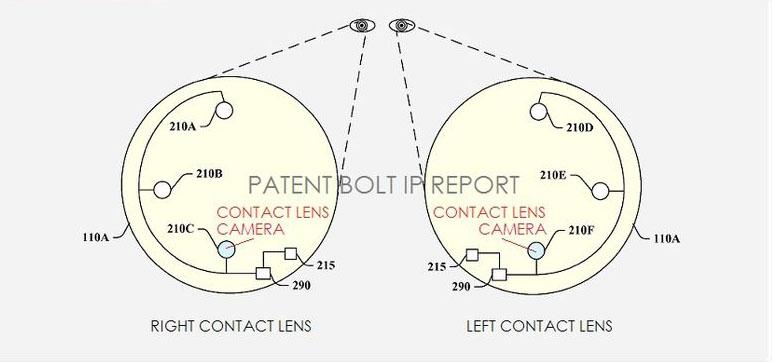 Google Contact Lens Camera