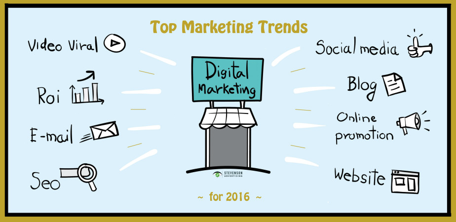 marketing trends for 2016