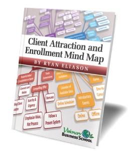 Visionary Mindmap