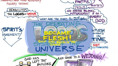 From Brian Mclaren's plenary presentation at the Minneapolis Area Synod Assembly 2015
