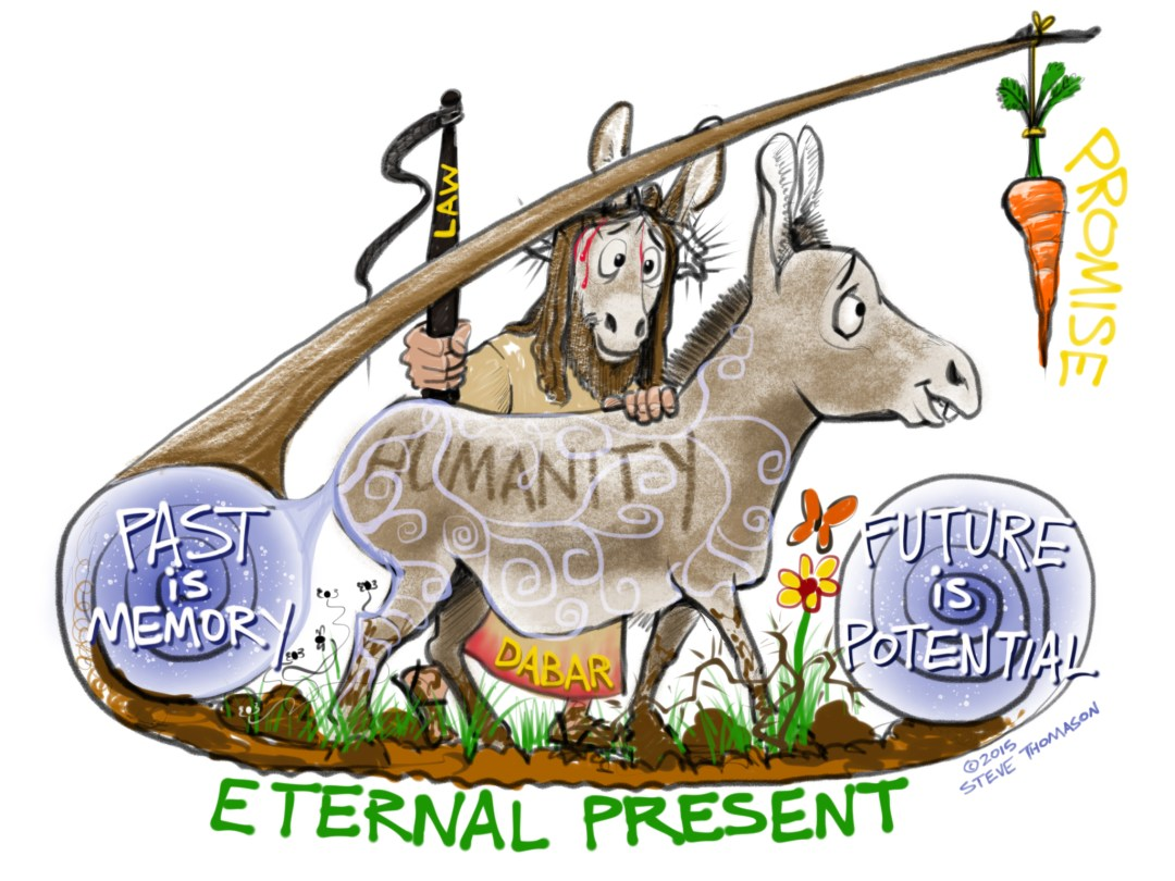 Law, Gospel, Futurity, and Carrots