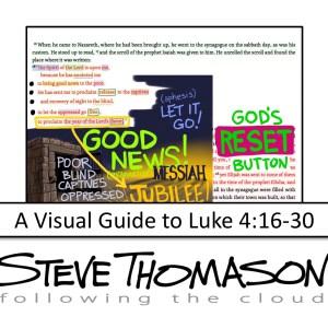 A Visual Guide to Luke 4_16-30