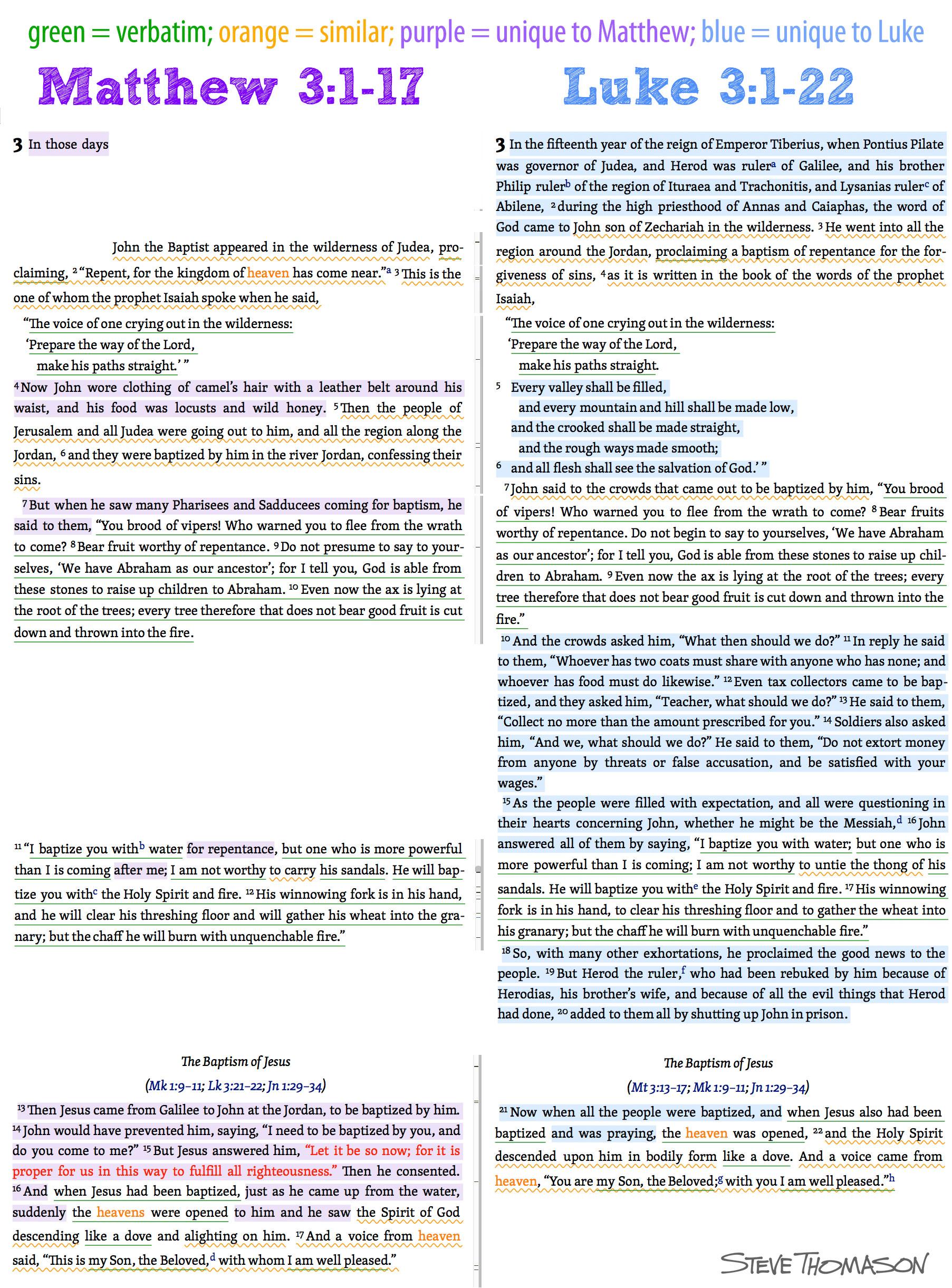 Matthew 3 compared to Luke 3 John the Baptist and Jesus baptism