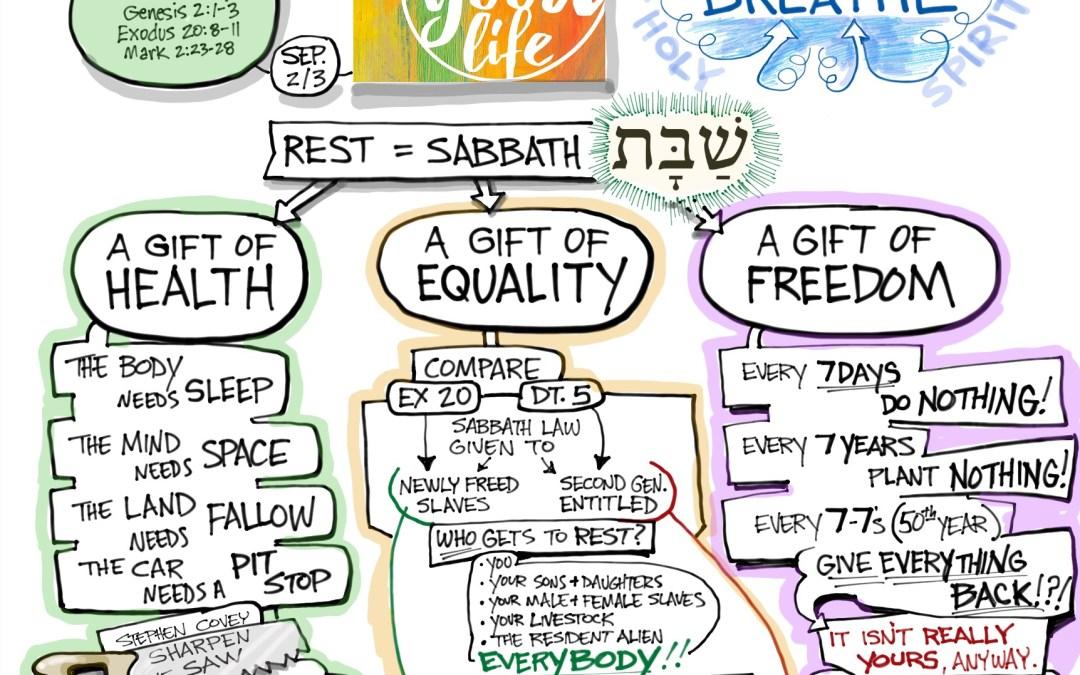 A Visual Meditation on Sabbath Rest