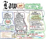 A Visual Meditation on Law and Gospel