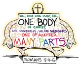 Romans 12:4-5
