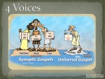 An Introduction to Reading the Gospels
