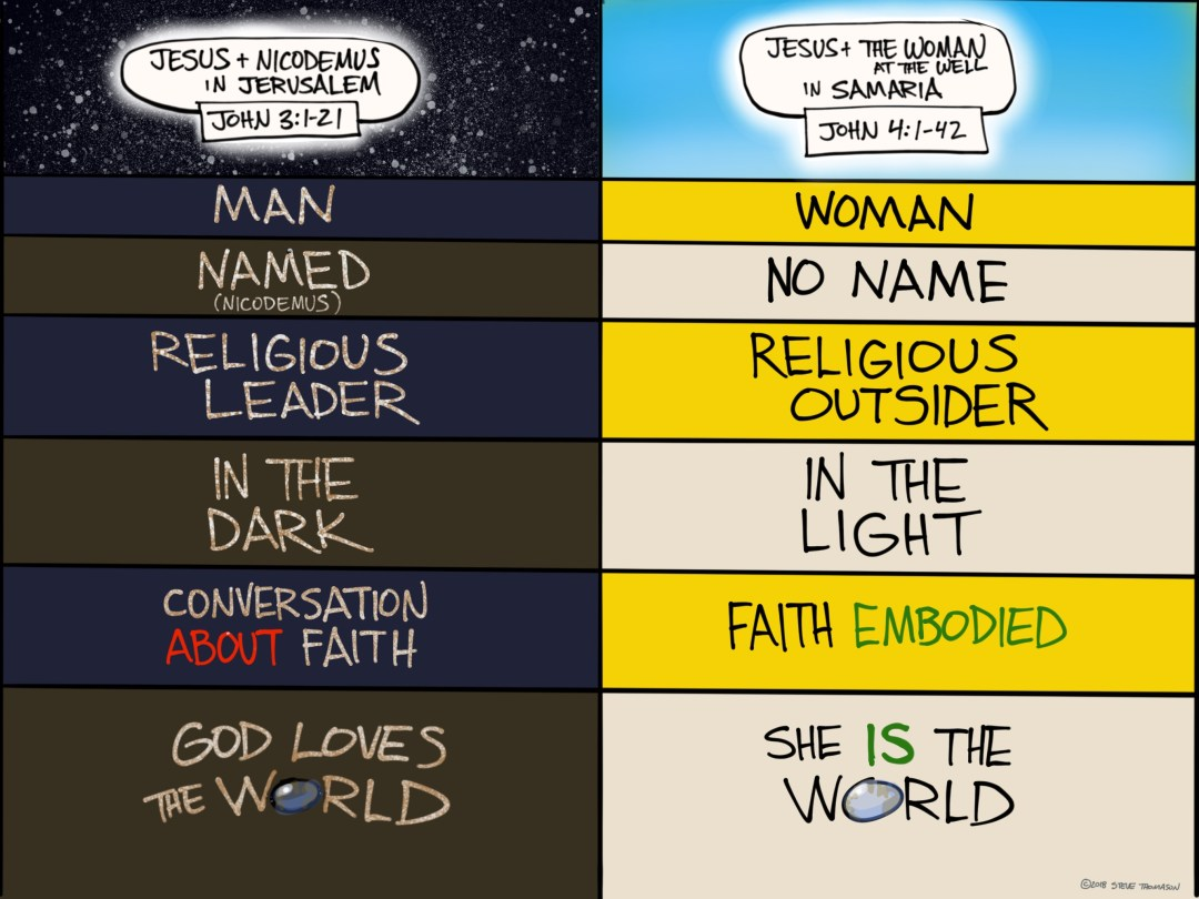 What Does it Mean to Be Born Again? | A Visual Guide and Commentary