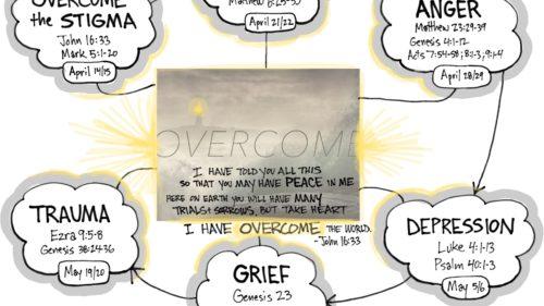 Overcome Series