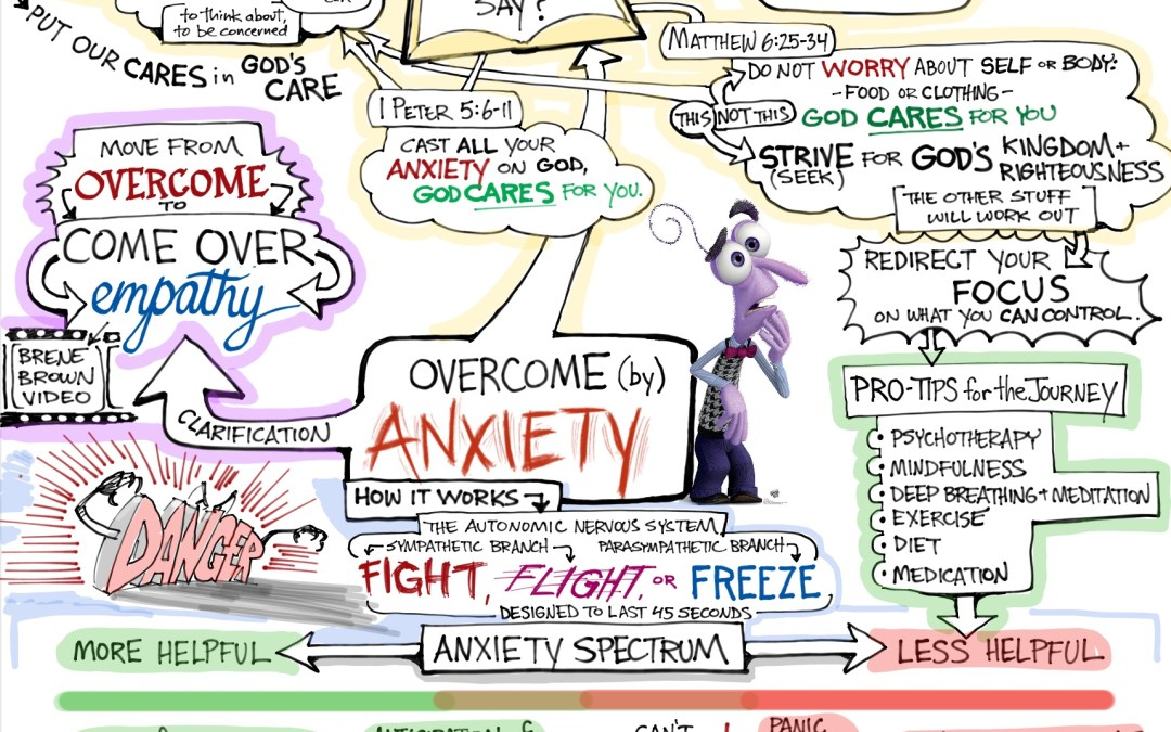 Overcome (by) Anxiety