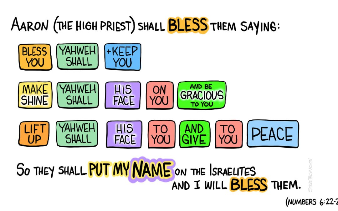 The Blessing in Numbers 6:22-27