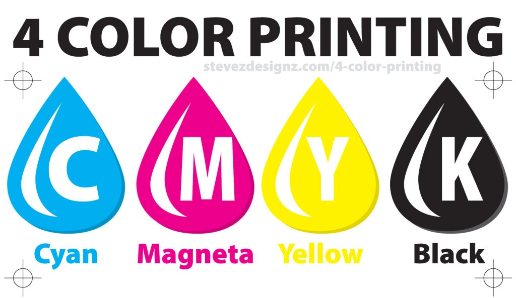 4-Color Printing