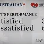 Last Week Tonight with John Oliver: Tony Abbott