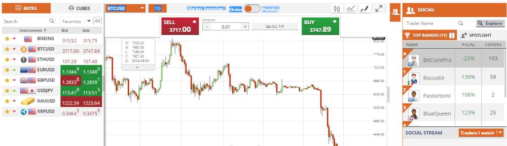 Stewart Innes bitcoin down