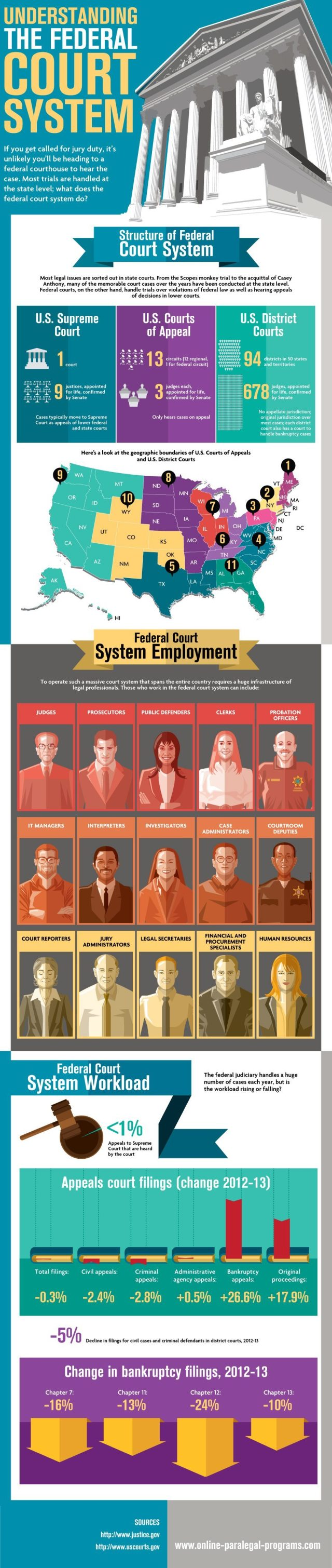 info1 - Legal services that exist in the American justice system