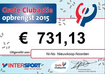 Resultaat Grote Club Actie 2015